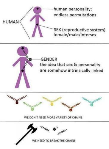 ressourcesfeministes35